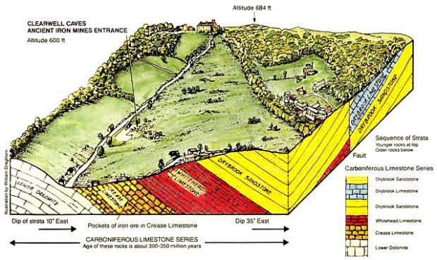clearwell_caves_geology_section_1
